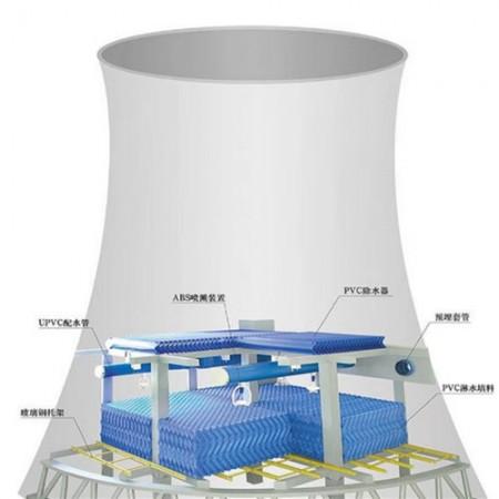双曲线冷却塔结构图